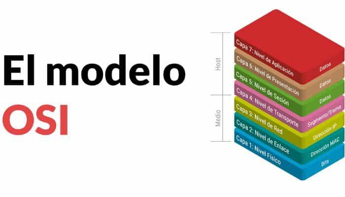 Was sind die sieben Schichten des OSI-Modells?