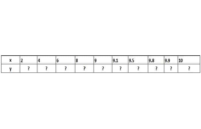 So bringen Sie Strom in Excel 17