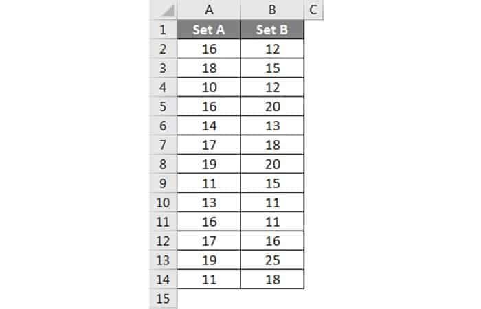 Wie erhalte ich die Varianz in Excel?  16