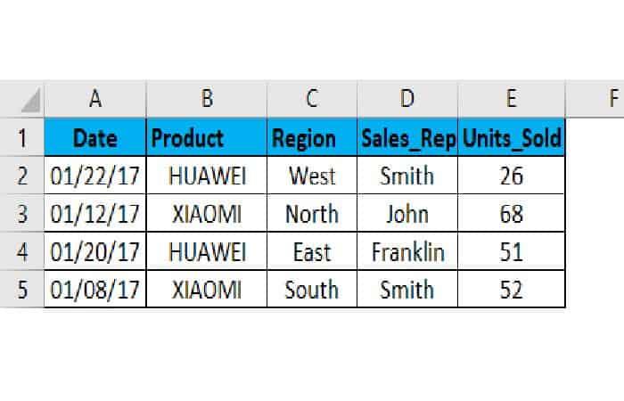 So fügen Sie Filter in Excel ein 27