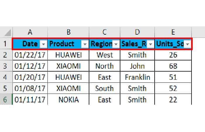 So fügen Sie Filter in Excel ein 29
