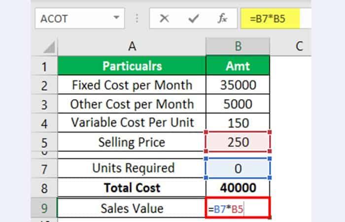 So berechnen Sie den Breakeven-Punkt in Excel 18