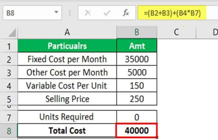 So berechnen Sie den Breakeven-Punkt in Excel 17