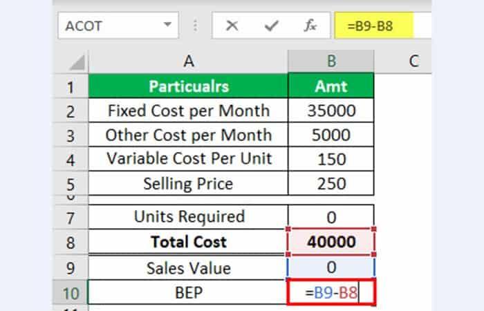 So berechnen Sie die Gewinnschwelle in Excel 19