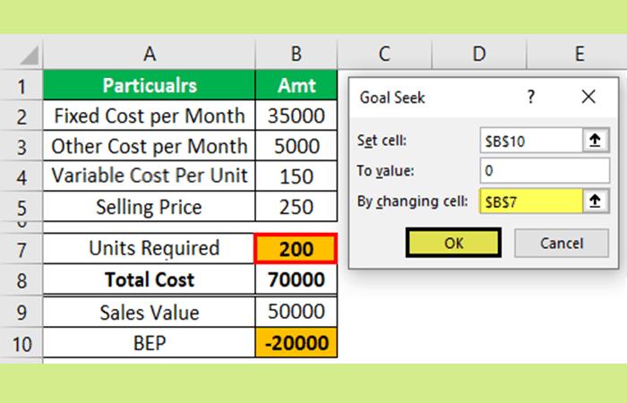 So berechnen Sie die Gewinnschwelle in Excel 24