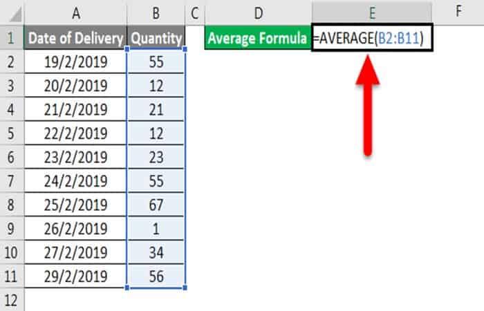 Wie man einen Durchschnitt in Excel 14 nimmt