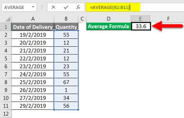 Wie man einen Durchschnitt in Excel 15 nimmt