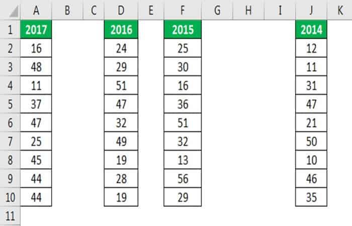 So verbergen Sie Zellen in Excel 38