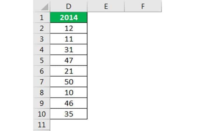 So blenden Sie Zellen in Excel 35 aus