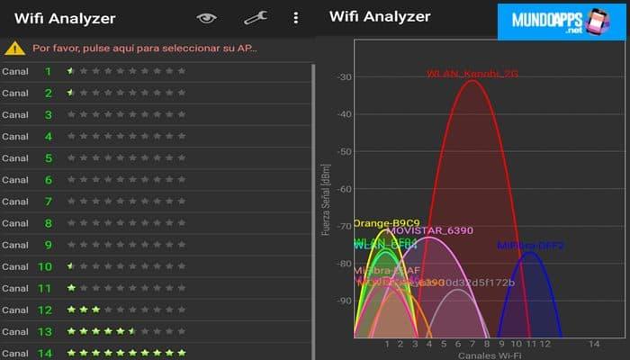 WiFi-Kanäle Was sind sie, wozu dienen sie und wie beeinflussen sie mein Netzwerk?