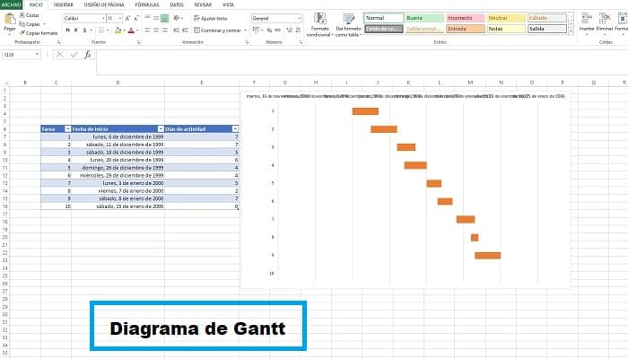 So erstellen Sie ein Gantt-Diagramm in Excel.  Tutorial 2021
