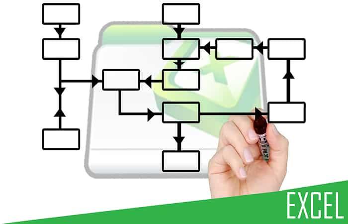 So erstellen Sie ein Organigramm in Excel.  Lernprogramm.  Weltapps