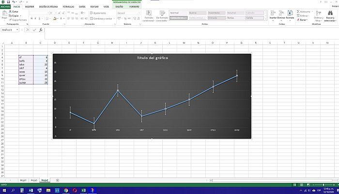 So setzen Sie vertikale Fehlerbalken in das Excel-Tutorial 2021