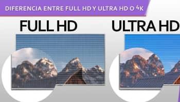 Unterschiede zwischen einem Fernseher mit Full HD und UHD 4K