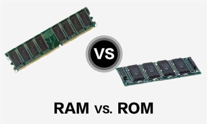Unterschied zwischen Ram und Rom Memory.  Worldapps