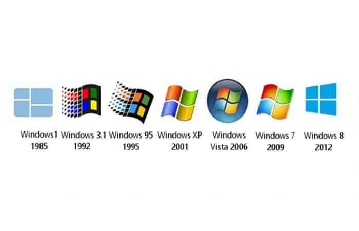 Evolution der Betriebssysteme, wie es bis heute war