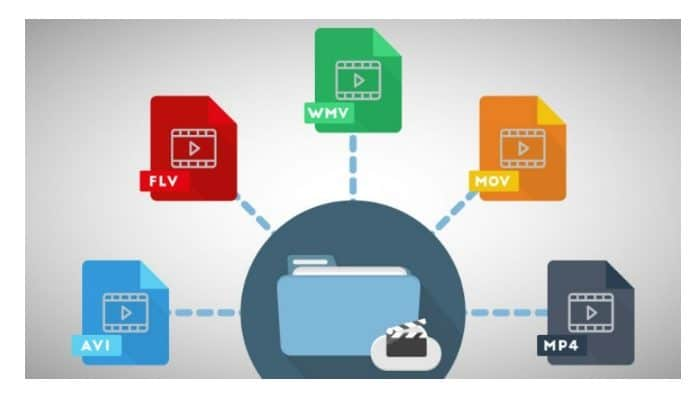 Die 5 Haupttypen von Videoformaten.  Aktuell 2021